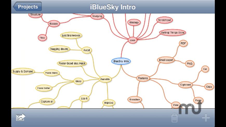 iBlueSky for Mac - review, screenshots