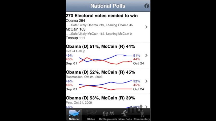 Election for Mac - review, screenshots
