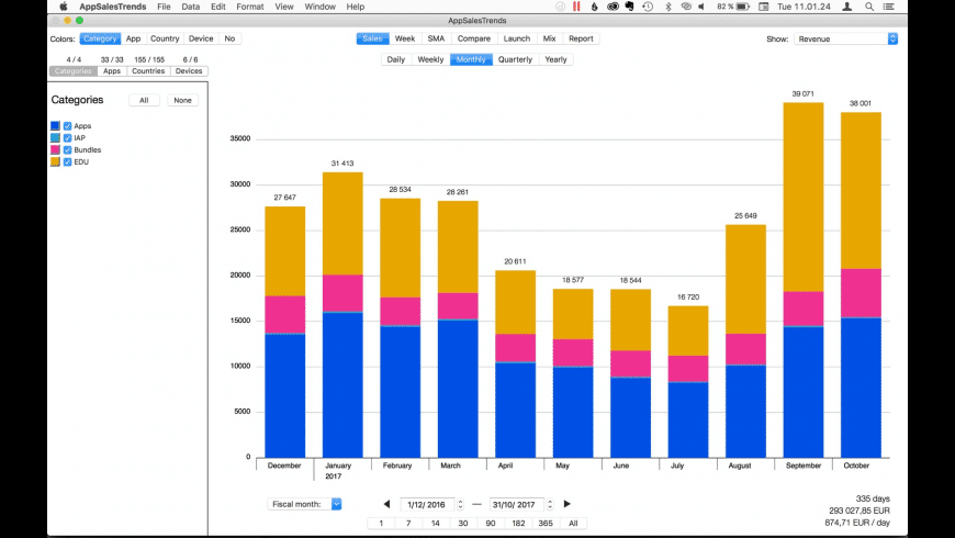 AppSalesTrends for Mac - review, screenshots