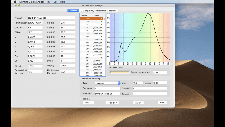 Lighting Bulb Manager for Mac - review, screenshots