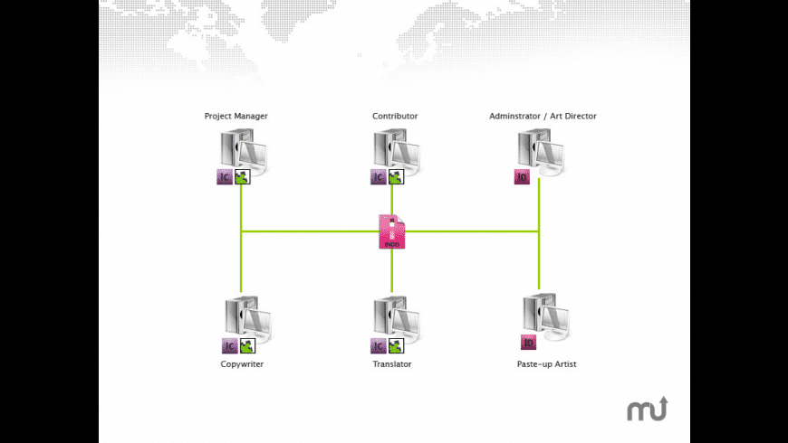 CtrlCrossTalk CS4 for Mac - review, screenshots