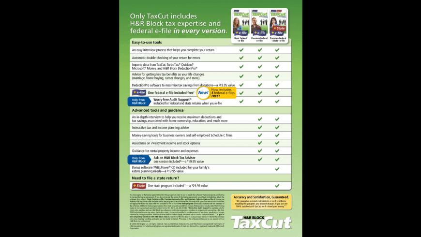 TaxCut Premium Federal 2008 for Mac - review, screenshots