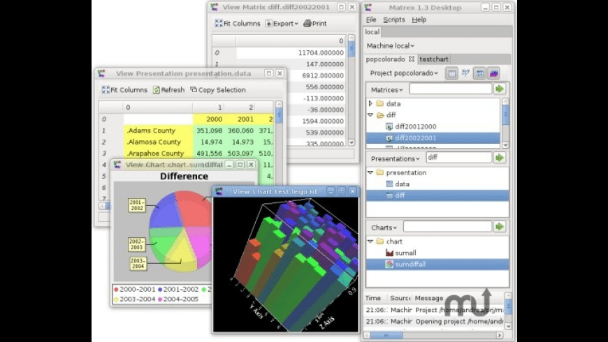 Matrex for Mac - review, screenshots
