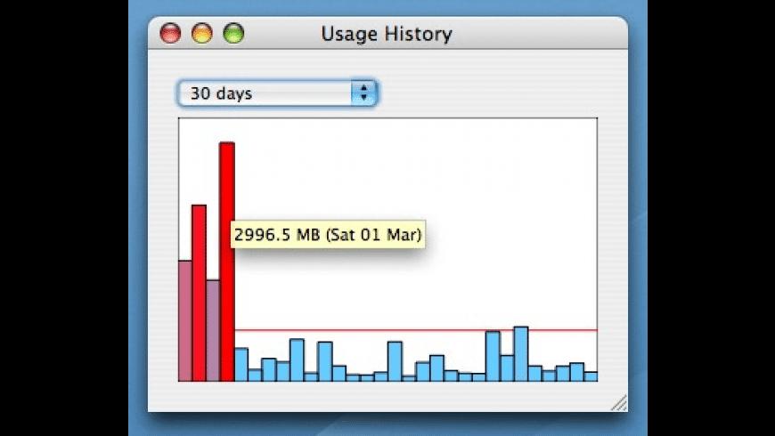 iNodeMon for Mac - review, screenshots