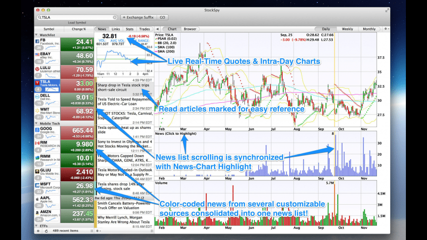 StockSpy for Mac - review, screenshots