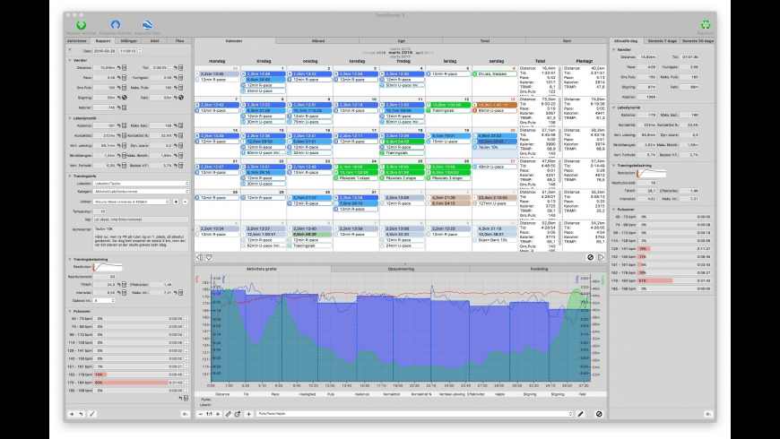 TrackRunner for Mac - review, screenshots