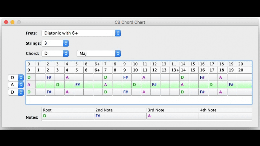 CB Chord Chart for Mac - review, screenshots