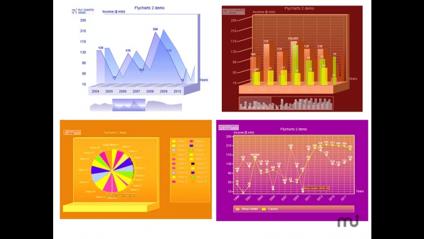 Flycharts for Mac - review, screenshots