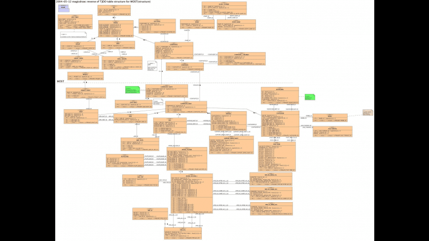 MagicDraw UML for Mac - review, screenshots