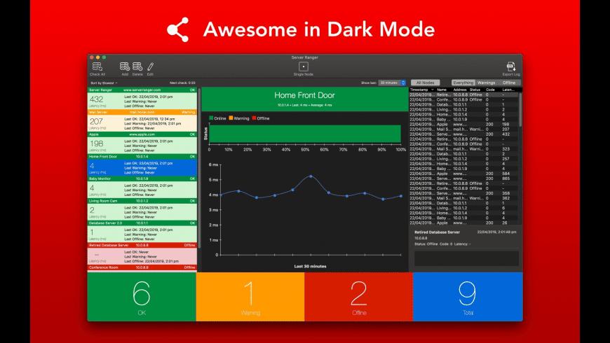 Server Ranger for Mac - review, screenshots