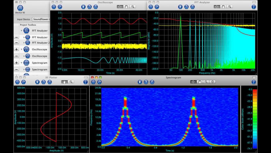 SignalScope for Mac - review, screenshots