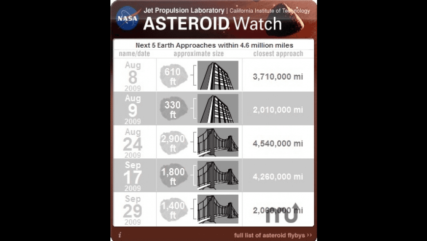 NASA Asteroid Watch for Mac - review, screenshots
