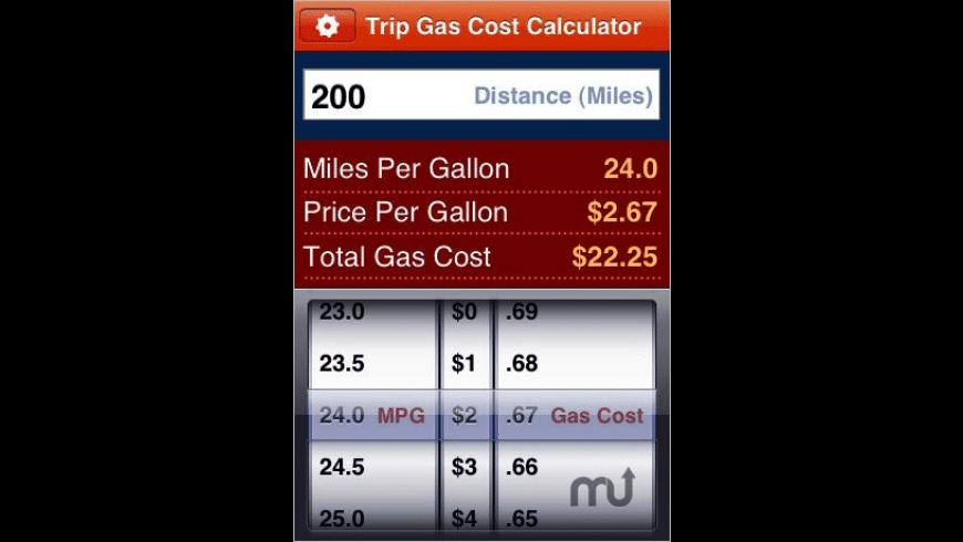 Gas Cost Calculator for Mac - review, screenshots