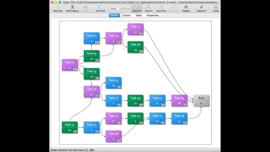 HyperPlan for Mac - review, screenshots