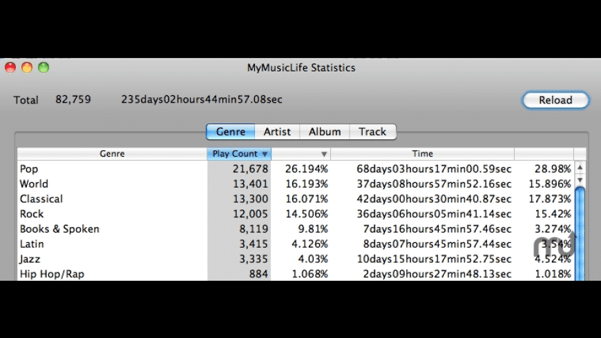 MyMusicLife for Mac - review, screenshots