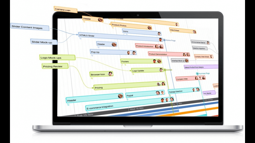 iMindMap for Mac - review, screenshots
