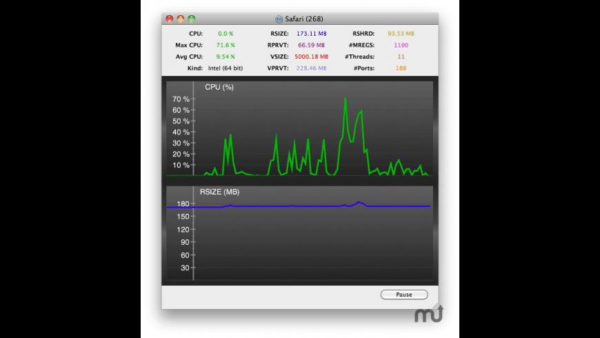 Cornichon for Mac - review, screenshots