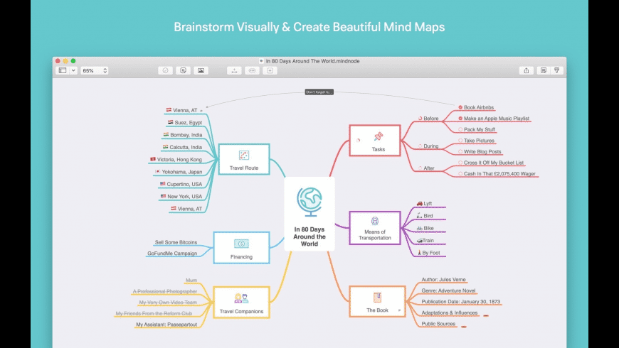MindNode for Mac - review, screenshots