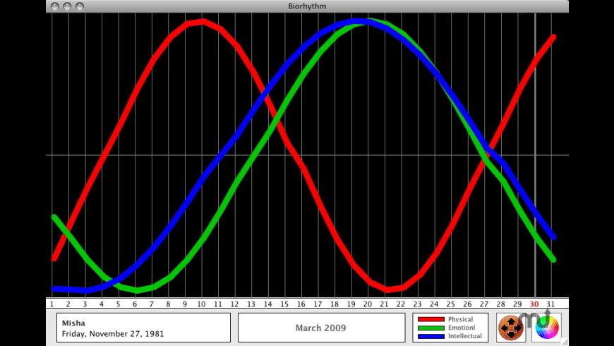 Biorhythm X3 for Mac - review, screenshots