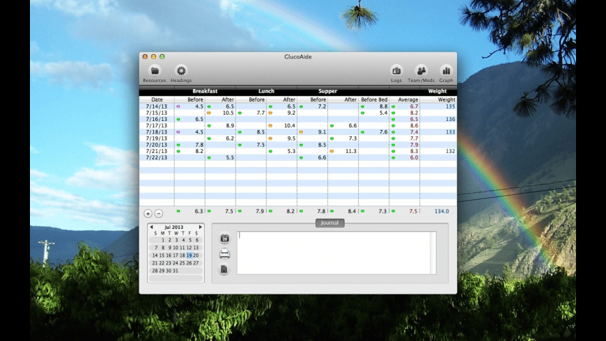 GlucoAide for Mac - review, screenshots