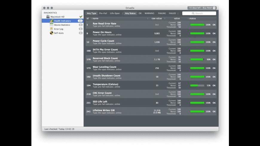 DriveDx for Mac - review, screenshots