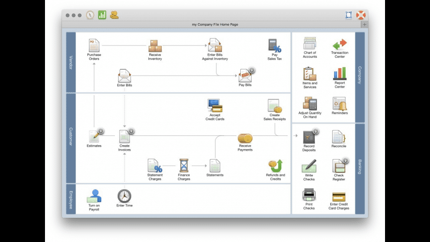 Quickbooks for mac free trial