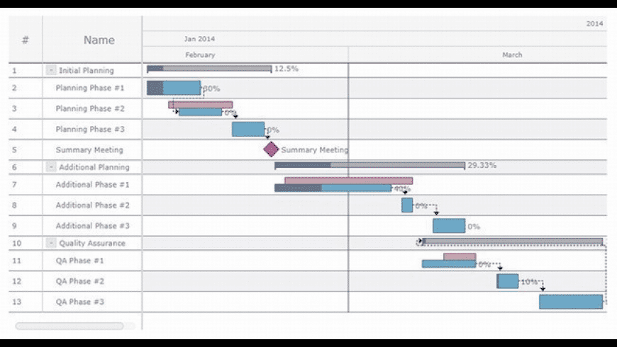 AnyGantt for Mac - review, screenshots