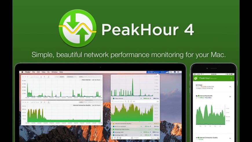 PeakHour for Mac - review, screenshots