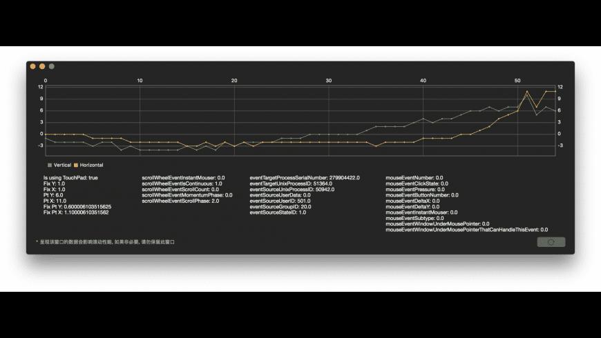Mos for Mac - review, screenshots