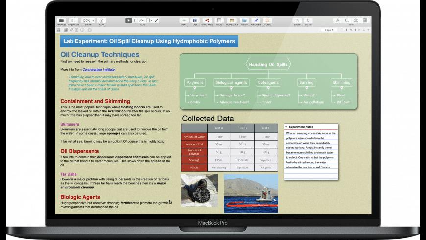 Curio for Mac - review, screenshots
