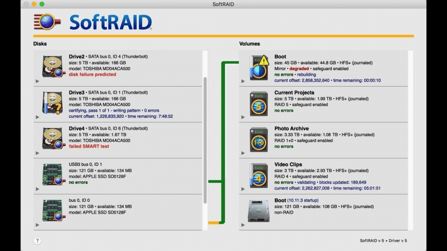 SoftRAID for Mac - review, screenshots