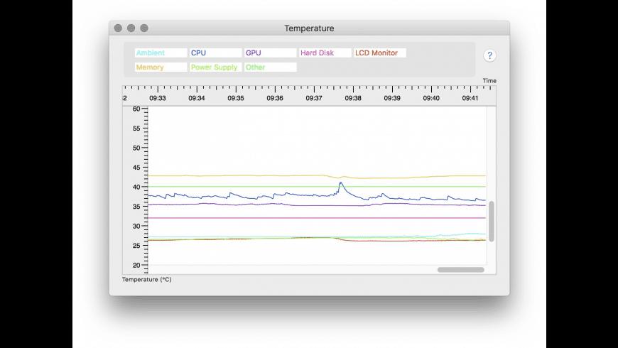 Phantasmic for Mac - review, screenshots
