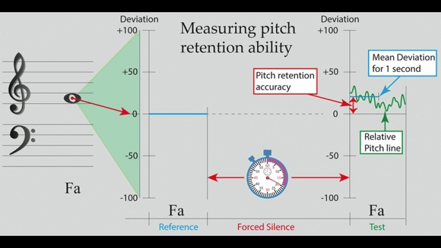 Same Pitch Please for Mac - review, screenshots