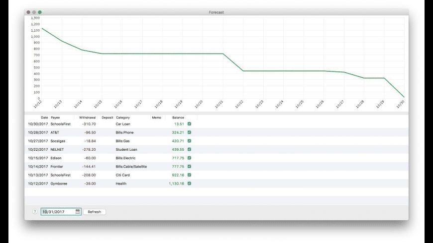 Moneyspire for Mac - review, screenshots