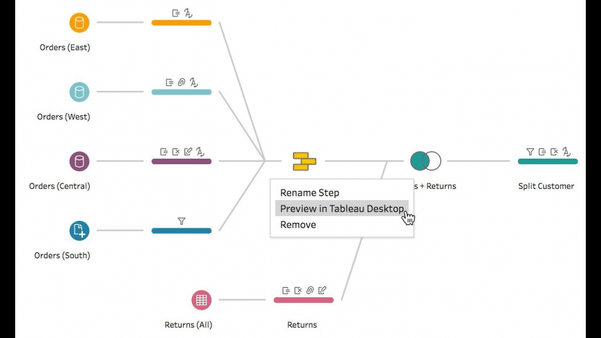 Tableau Prep for Mac - review, screenshots