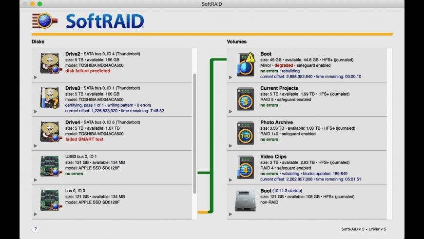SoftRAID for Mac - review, screenshots