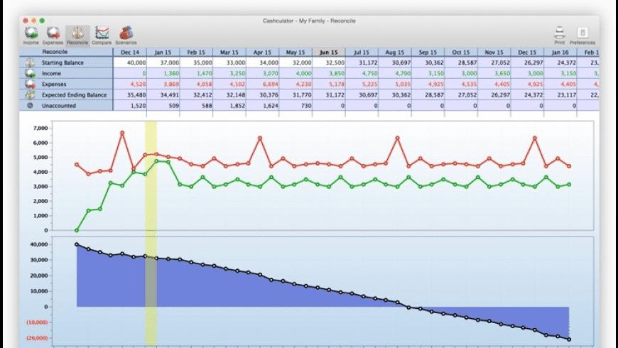 Cashculator for Mac - review, screenshots