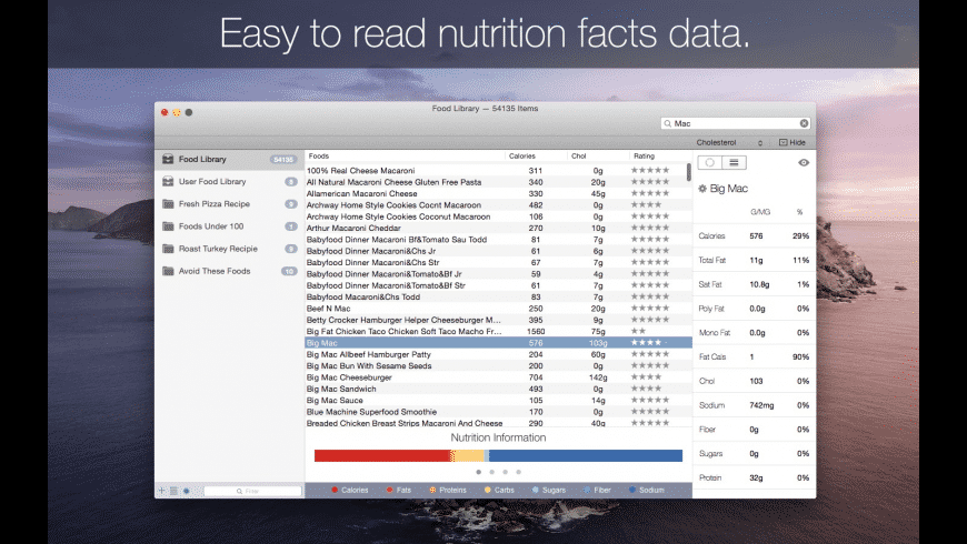 BeFit for Mac - review, screenshots