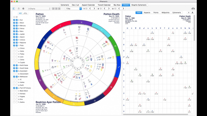 iPhemeris Astrology for Mac - review, screenshots
