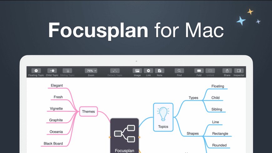 Focusplan for Mac - review, screenshots