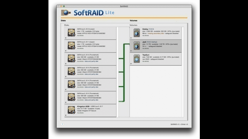 SoftRAID Lite for Mac - review, screenshots