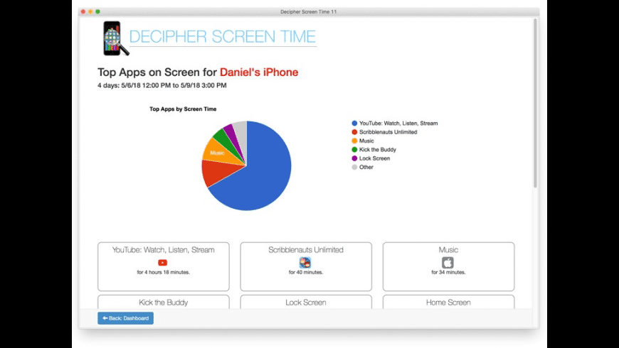 Decipher Screen Time for Mac - review, screenshots