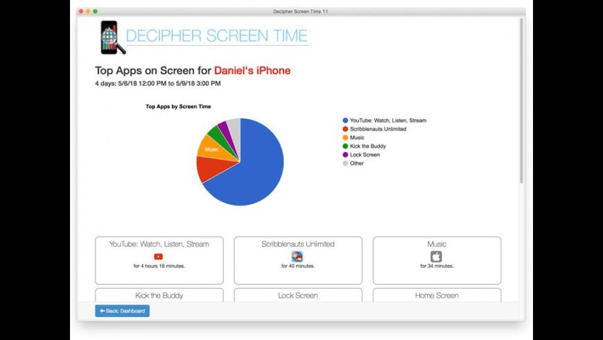 Decipher Screen Time for Mac - review, screenshots