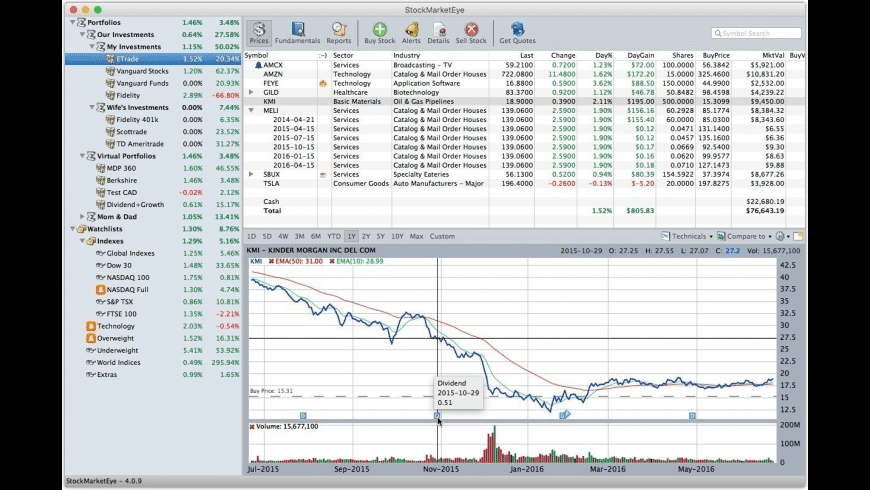 StockMarketEye for Mac - review, screenshots
