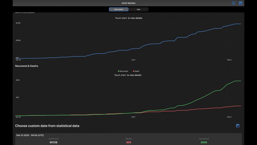 nCoV Monitor for Mac - review, screenshots