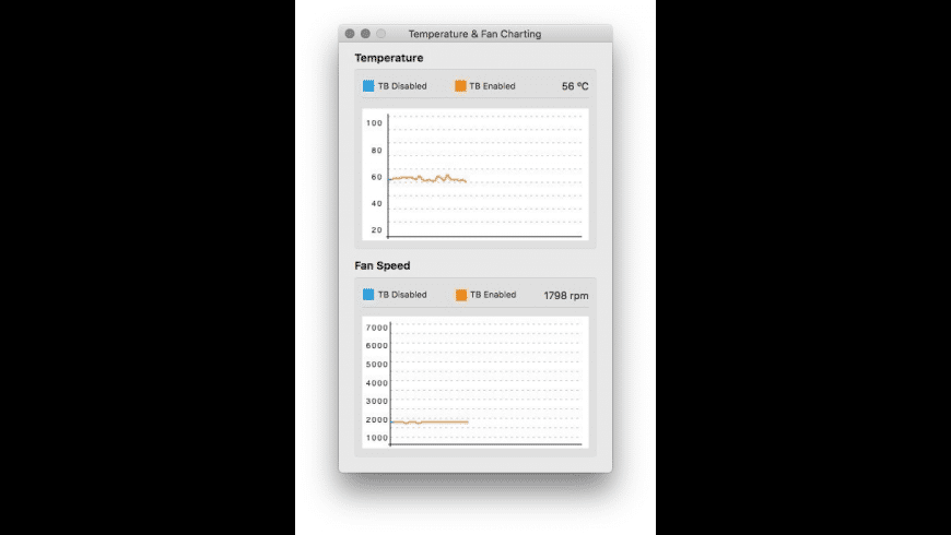 Turbo Boost Switcher for Mac - review, screenshots