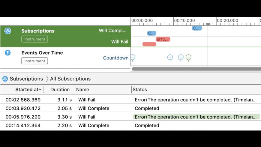Timelane for Mac - review, screenshots