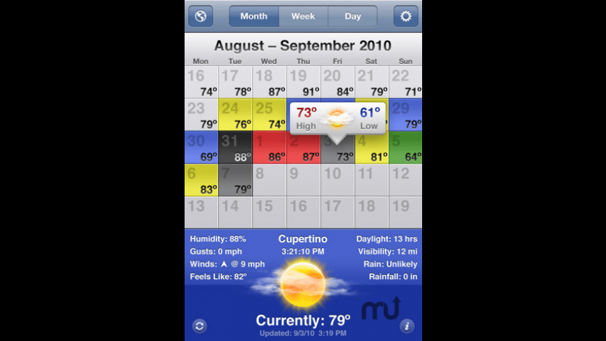 WeatherSnitch for Mac - review, screenshots