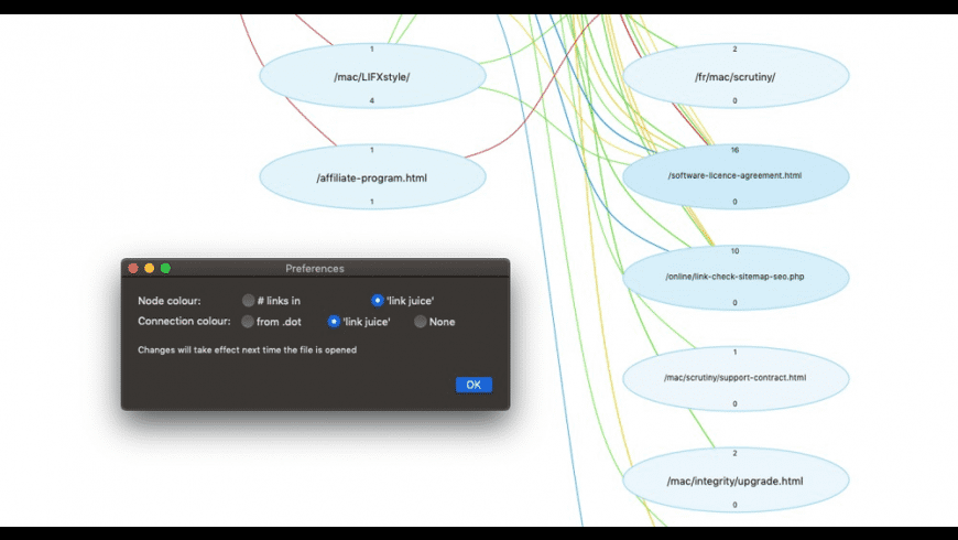 SiteViz for Mac - review, screenshots