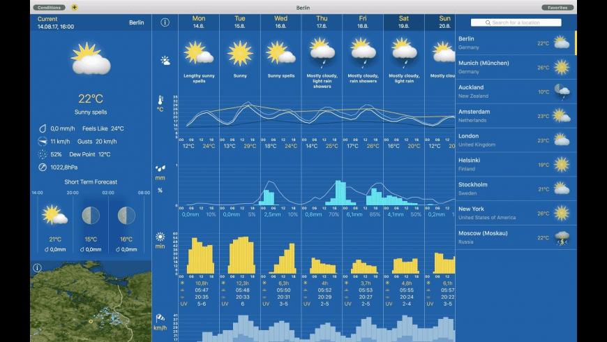 WeatherPro for Mac - review, screenshots